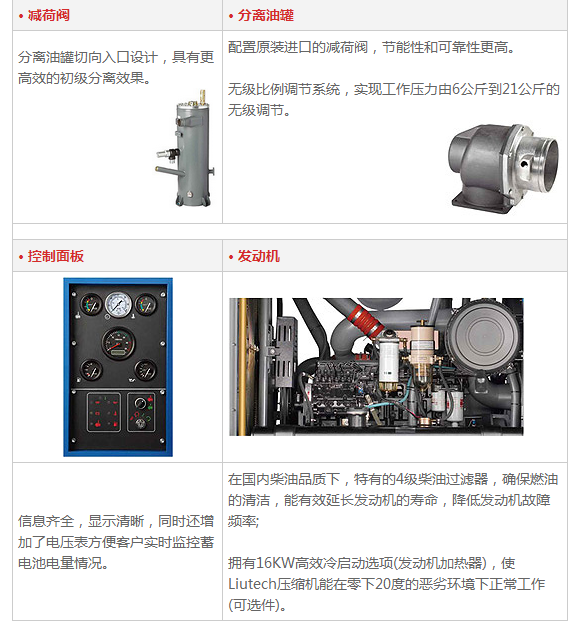 柴油机油气分离器_移动式螺杆空气压缩机_山东圣坤机械设备有限公司